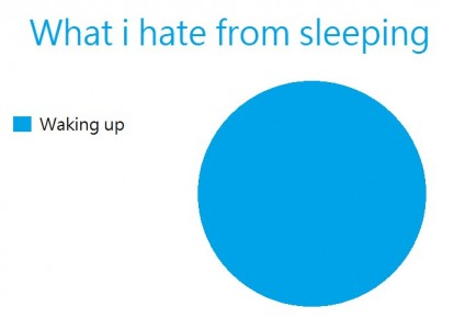 what i hate when sleeping